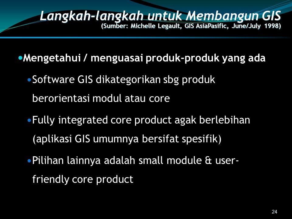 Langkah-langkah untuk Membangun GIS (Sumber: Michelle Legault, GIS AsiaPasific, June/July 1998) Mengetahui / menguasai produk-produk yang ada Software