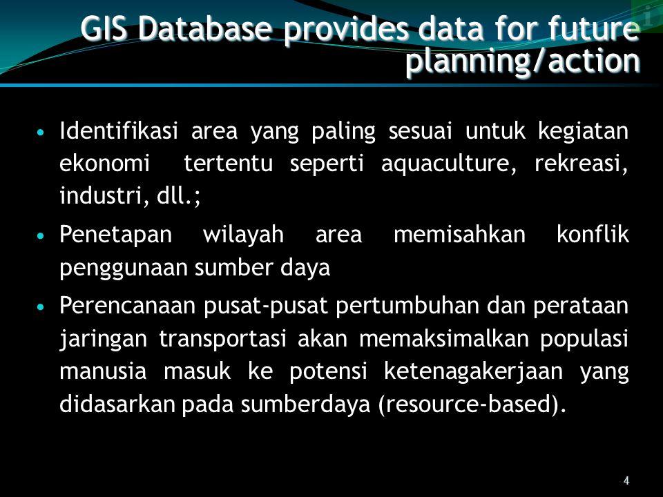 Uraian Objek dalam Data GIS Posisi obyek dalam hubungan dengan sistem koordinat yang diketahui.
