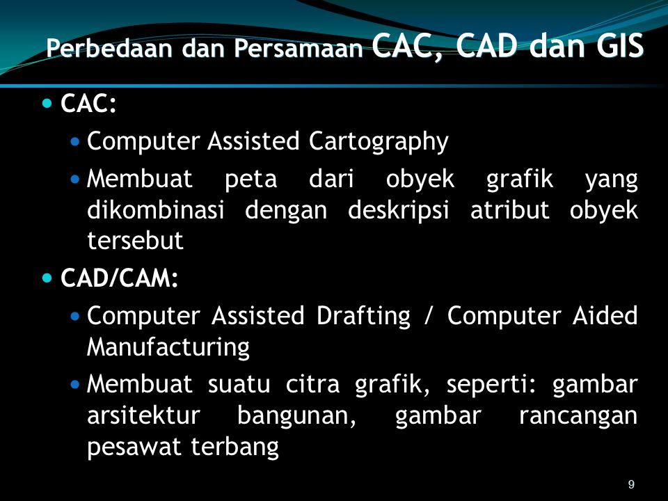 Perbedaan dan Persamaan CAC, CAD dan GIS Persamaan CAC, CAD dan GIS: semua menggunakan alat keluaran grafik (output graphics device) Perbedaan CAC, CAD dengan GIS: CAC dan CAD tidak mempunyai kemampuan analisis yang dimiliki GIS 10