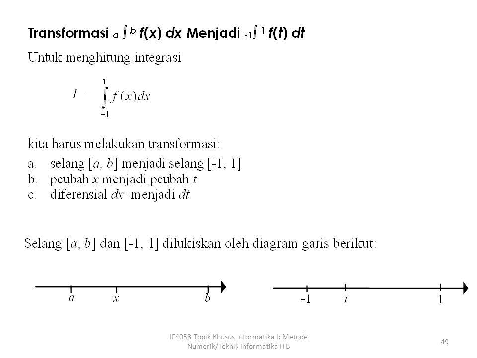 IF4058 Topik Khusus Informatika I: Metode Numerik/Teknik Informatika ITB 49