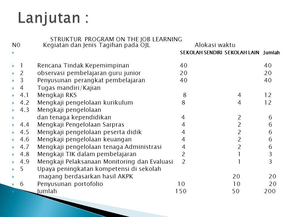 STRUKTUR PROGRAM ON THE JOB LEARNING N0 Kegiatan dan Jenis Tagihan pada OJL Alokasi waktu  SEKOLAH SENDIRI SEKOLAH LAIN Jumlah  1 Rencana Tindak Kep