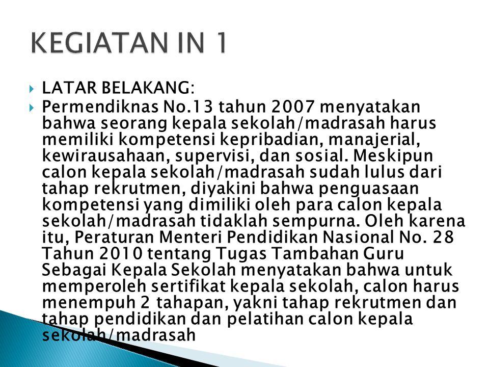  LATAR BELAKANG:  Permendiknas No.13 tahun 2007 menyatakan bahwa seorang kepala sekolah/madrasah harus memiliki kompetensi kepribadian, manajerial,