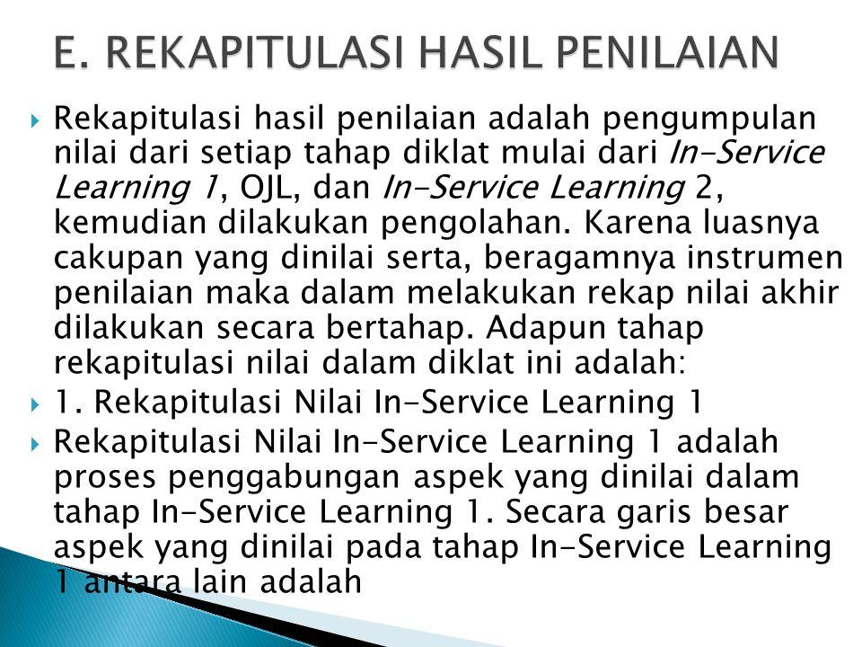  Rekapitulasi hasil penilaian adalah pengumpulan nilai dari setiap tahap diklat mulai dari In-Service Learning 1, OJL, dan In-Service Learning 2, kem