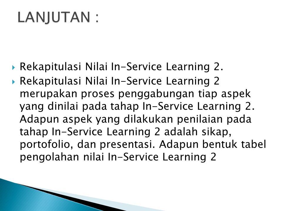  Rekapitulasi Nilai In-Service Learning 2.  Rekapitulasi Nilai In-Service Learning 2 merupakan proses penggabungan tiap aspek yang dinilai pada taha