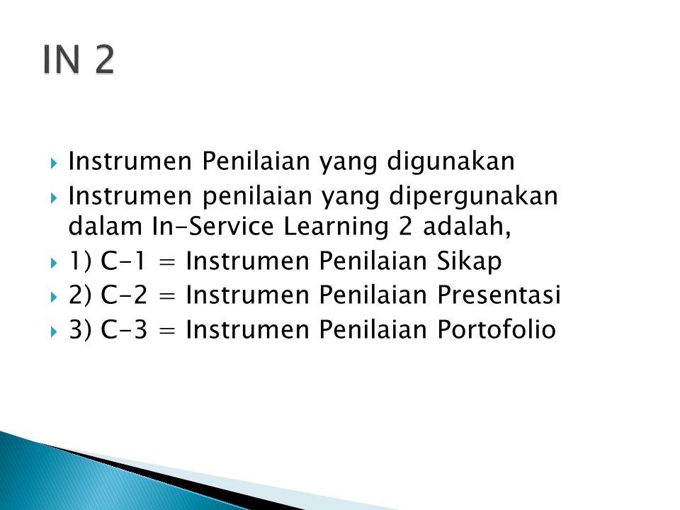  Instrumen Penilaian yang digunakan  Instrumen penilaian yang dipergunakan dalam In-Service Learning 2 adalah,  1) C-1 = Instrumen Penilaian Sikap