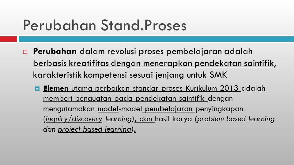 Perubahan Stand.Proses  Perubahan dalam revolusi proses pembelajaran adalah berbasis kreatifitas dengan menerapkan pendekatan saintifik, karakteristi