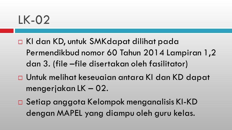 LK-02  KI dan KD, untuk SMKdapat dilihat pada Permendikbud nomor 60 Tahun 2014 Lampiran 1,2 dan 3. (file –file disertakan oleh fasilitator)  Untuk m