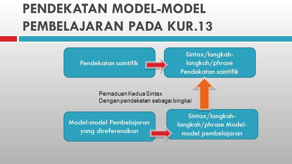 PENDEKATAN MODEL-MODEL PEMBELAJARAN PADA KUR.13 Model-model Pembelajaran yang direferensikan Pendekatan saintifik Sintax/langkah- langkah/phrase Pende