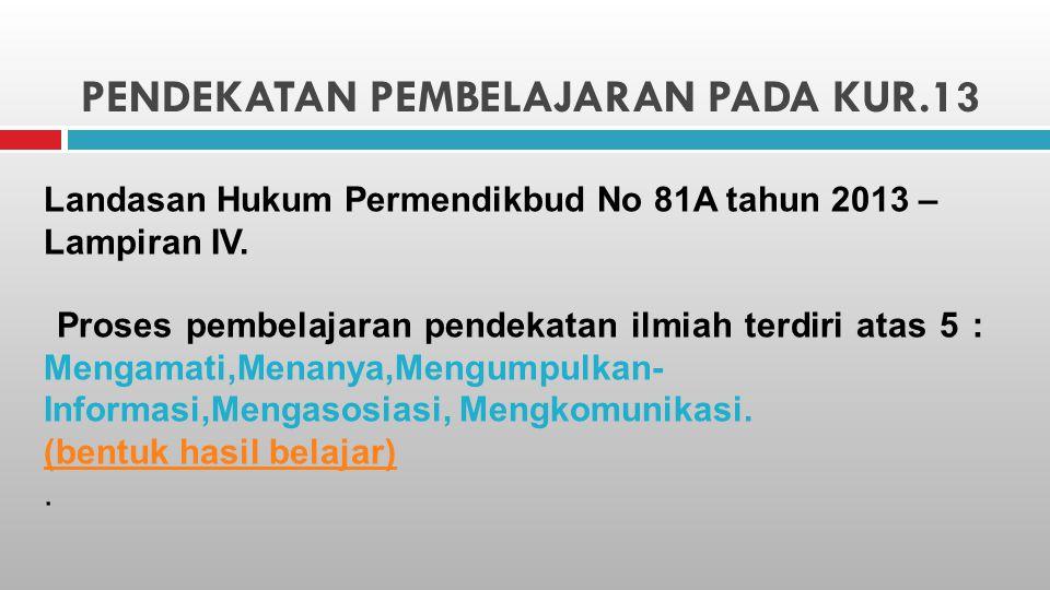 PENDEKATAN PEMBELAJARAN PADA KUR.13 Landasan Hukum Permendikbud No 81A tahun 2013 – Lampiran IV.