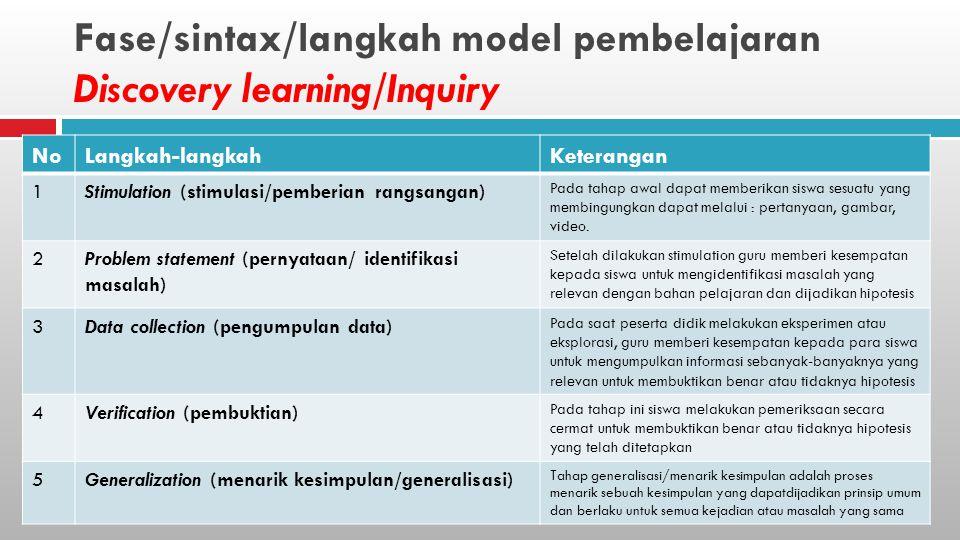 Fase/sintax/langkah model pembelajaran Discovery learning/Inquiry NoLangkah-langkahKeterangan 1Stimulation (stimulasi/pemberian rangsangan) Pada tahap