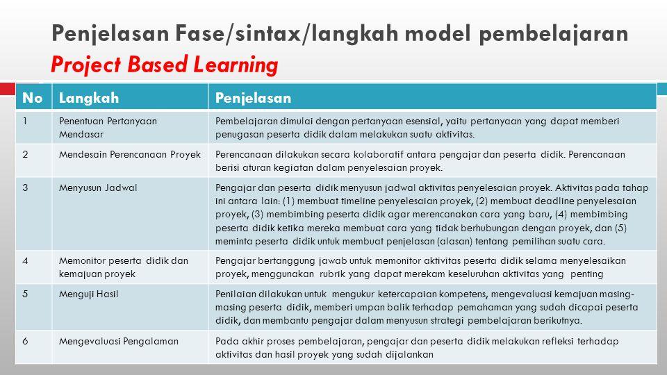 Penjelasan Fase/sintax/langkah model pembelajaran Project Based Learning NoLangkahPenjelasan 1Penentuan Pertanyaan Mendasar Pembelajaran dimulai dengan pertanyaan esensial, yaitu pertanyaan yang dapat memberi penugasan peserta didik dalam melakukan suatu aktivitas.