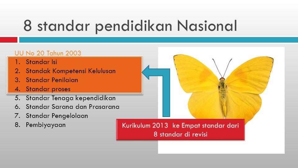 8 standar pendidikan Nasional UU No 20 Tahun 2003 1.Standar Isi 2.Standak Kompetensi Kelulusan 3.Standar Penilaian 4.Standar proses 5.Standar Tenaga kependidikan 6.Standar Sarana dan Prasarana 7.Standar Pengelolaan 8.Pembiyayaan
