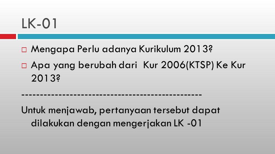 LK-01  Mengapa Perlu adanya Kurikulum 2013?  Apa yang berubah dari Kur 2006(KTSP) Ke Kur 2013? ------------------------------------------------- Unt