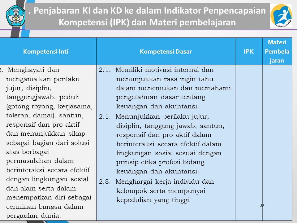 . Penjabaran KI dan KD ke dalam Indikator Penpencapaian Kompetensi (IPK) dan Materi pembelajaran Kompetensi IntiKompetensi DasarIPK Materi Pembela jar