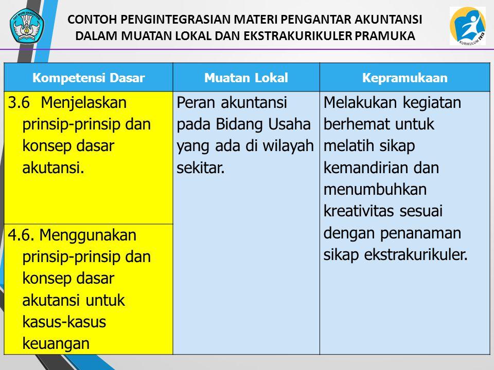 38 Kompetensi DasarMuatan LokalKepramukaan 3.6 Menjelaskan prinsip-prinsip dan konsep dasar akutansi. Peran akuntansi pada Bidang Usaha yang ada di wi