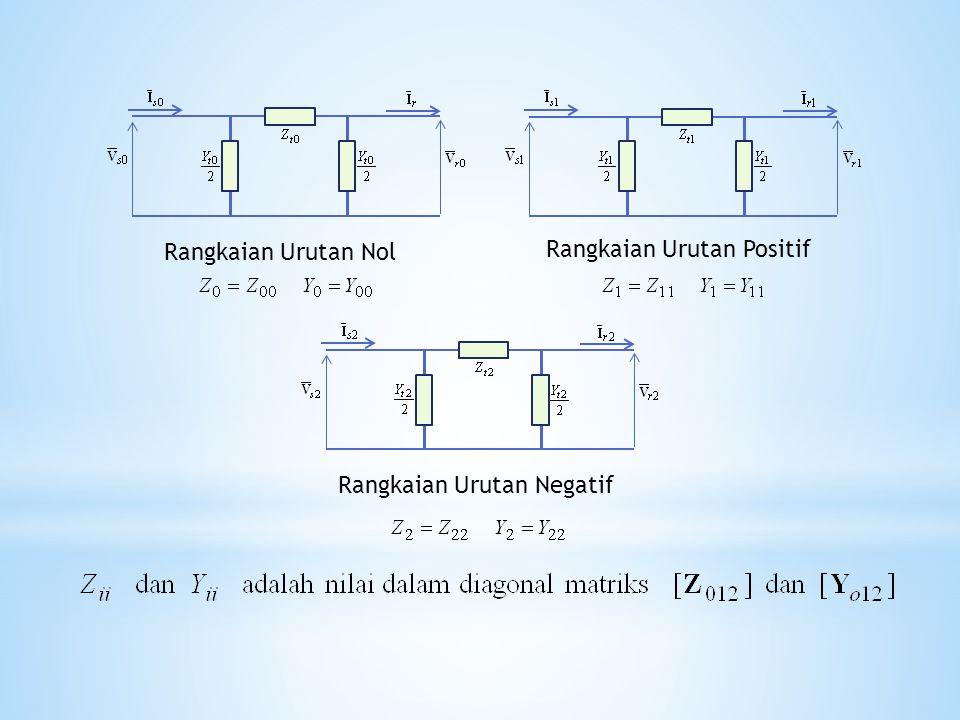 Rangkaian Urutan Nol Rangkaian Urutan Positif Rangkaian Urutan Negatif