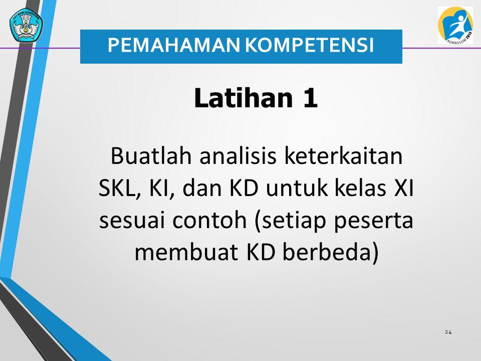 24 Buatlah analisis keterkaitan SKL, KI, dan KD untuk kelas XI sesuai contoh (setiap peserta membuat KD berbeda) Latihan 1 PEMAHAMAN KOMPETENSI