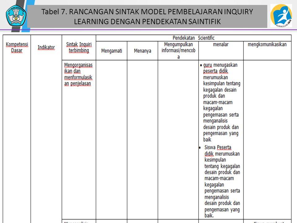 Tabel 7. RANCANGAN SINTAK MODEL PEMBELAJARAN INQUIRY LEARNING DENGAN PENDEKATAN SAINTIFIK 51