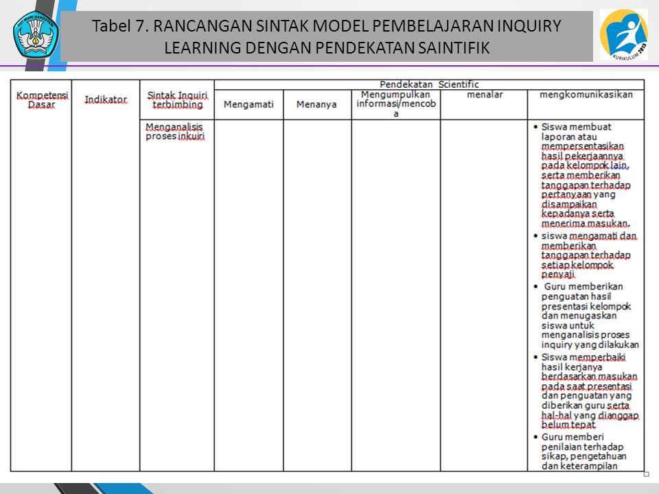 Tabel 7. RANCANGAN SINTAK MODEL PEMBELAJARAN INQUIRY LEARNING DENGAN PENDEKATAN SAINTIFIK 52