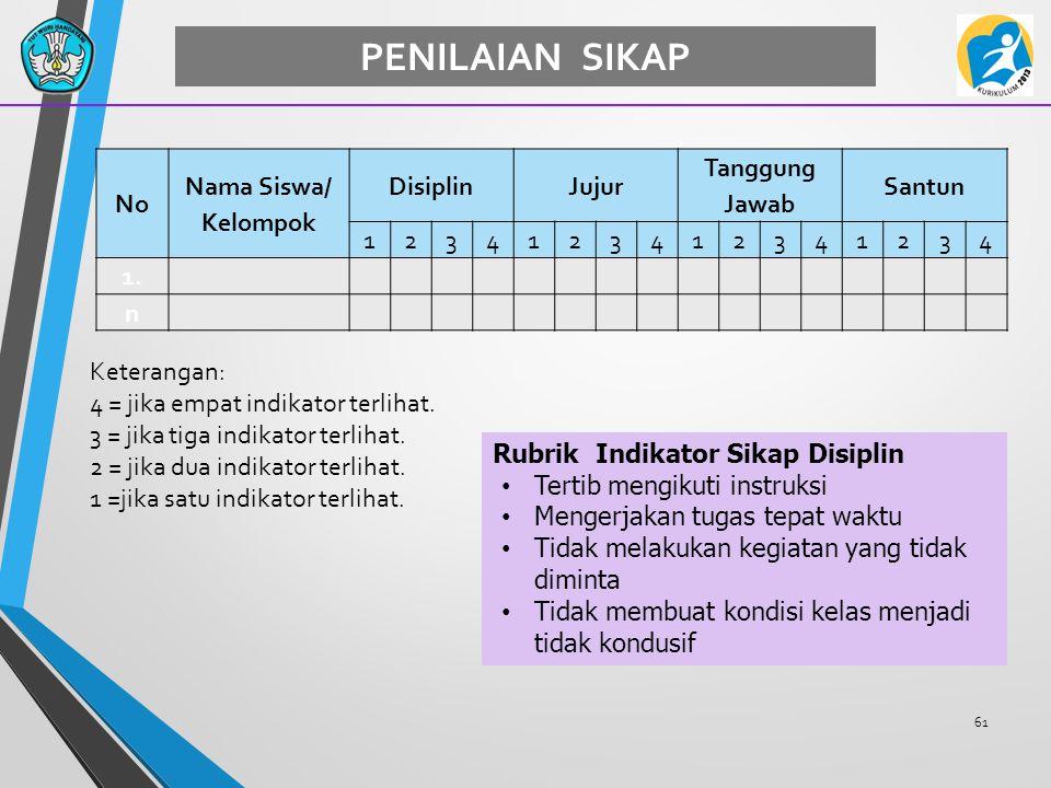 No Nama Siswa/ Kelompok DisiplinJujur Tanggung Jawab Santun 1234123412341234 1. n 61 PENILAIAN SIKAP Keterangan: 4 = jika empat indikator terlihat. 3