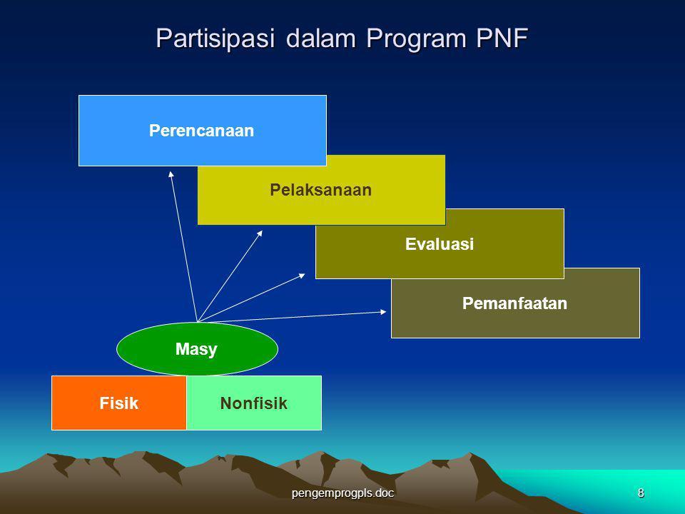 pengemprogpls.doc8 Partisipasi dalam Program PNF Pemanfaatan Evaluasi Pelaksanaan Perencanaan Masy FisikNonfisik