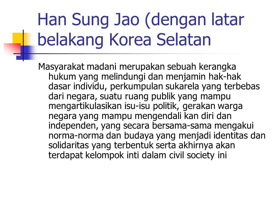 Han Sung Jao (dengan latar belakang Korea Selatan Masyarakat madani merupakan sebuah kerangka hukum yang melindungi dan menjamin hak-hak dasar individ