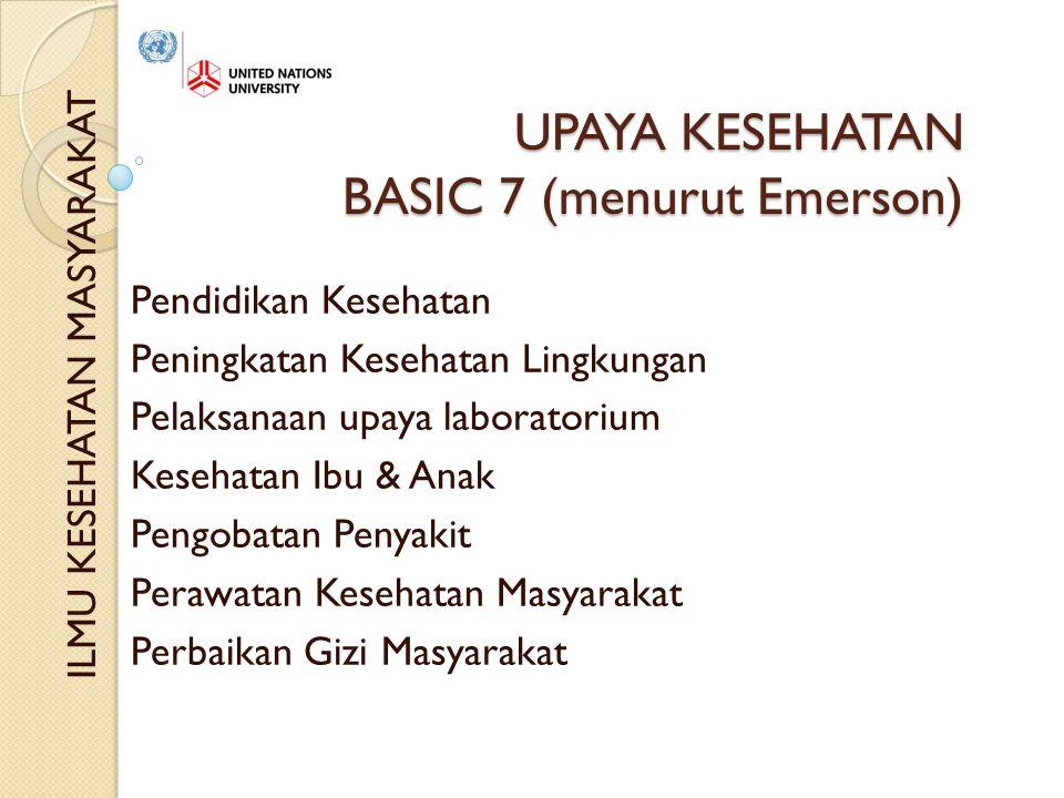 UPAYA KESEHATAN BASIC 7 (menurut WHO) Pendidikan Kesehatan Masyarakat Peningkatan Kesehatan Lingkungan Pelaksanaan Statistik Kesehatan Kesehatan Ibu & Anak Pengobatan Penyakit Perawatan Kesehatan Masyarakat Pemberantasan Penyakit Menular ILMU KESEHATAN MASYARAKAT