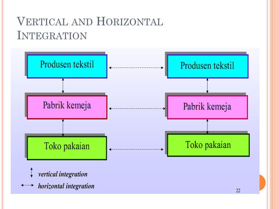V ERTICAL AND H ORIZONTAL I NTEGRATION