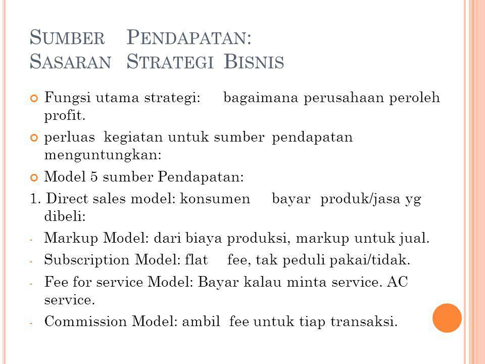 S UMBER P ENDAPATAN : S ASARAN S TRATEGI B ISNIS Fungsi utama strategi:bagaimana perusahaan peroleh profit.