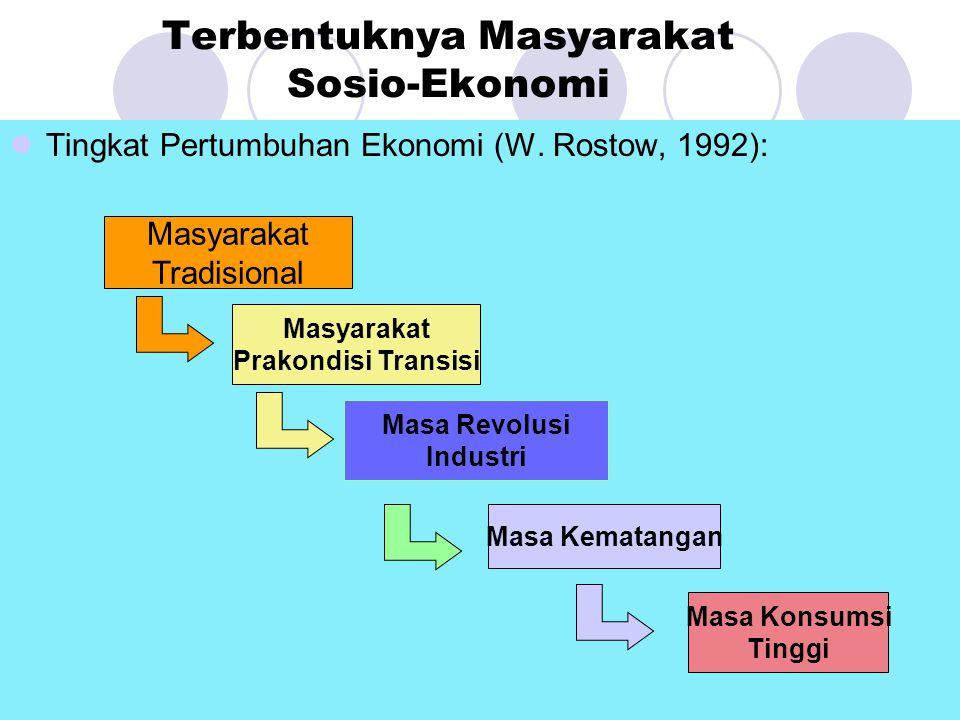 Terbentuknya Masyarakat Sosio-Ekonomi Tingkat Pertumbuhan Ekonomi (W. Rostow, 1992): Masyarakat Prakondisi Transisi Masyarakat Tradisional Masa Revolu
