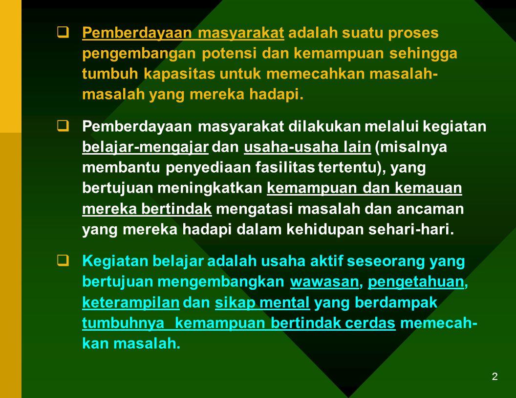 1 Disajikan oleh MARGONO SLAMET Institut Pertanian Bogor PEMBERDAYAAN MASYARAKAT MELALUI PENYULUHAN PARTISIPATIF