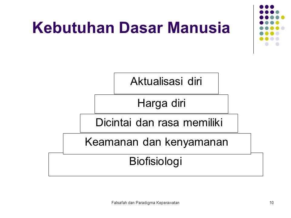 Falsafah dan Paradigma Keperawatan11 Keluarga sebagai klien Keluarga merupakan sekelompok individu yang berhubungan erat secara terus menerus dan terjadi interaksi satu sama lain baik secara perorangan maupun secara bersama-sama, di dalam lingkungannya sendiri atau masyarakat secara keseluruhan.