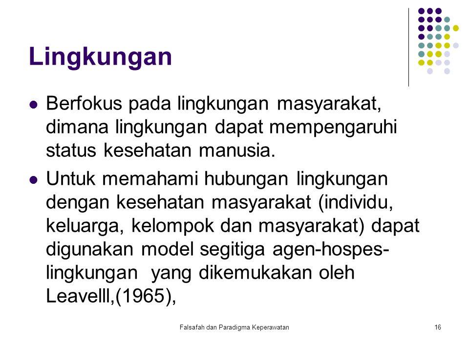 Falsafah dan Paradigma Keperawatan17 AGENT/PENYEBAB LINGKUNGAN HOSPES/MANUSIA Segitiga agen-hospes-lingkungan yang (Leavelll,1965)