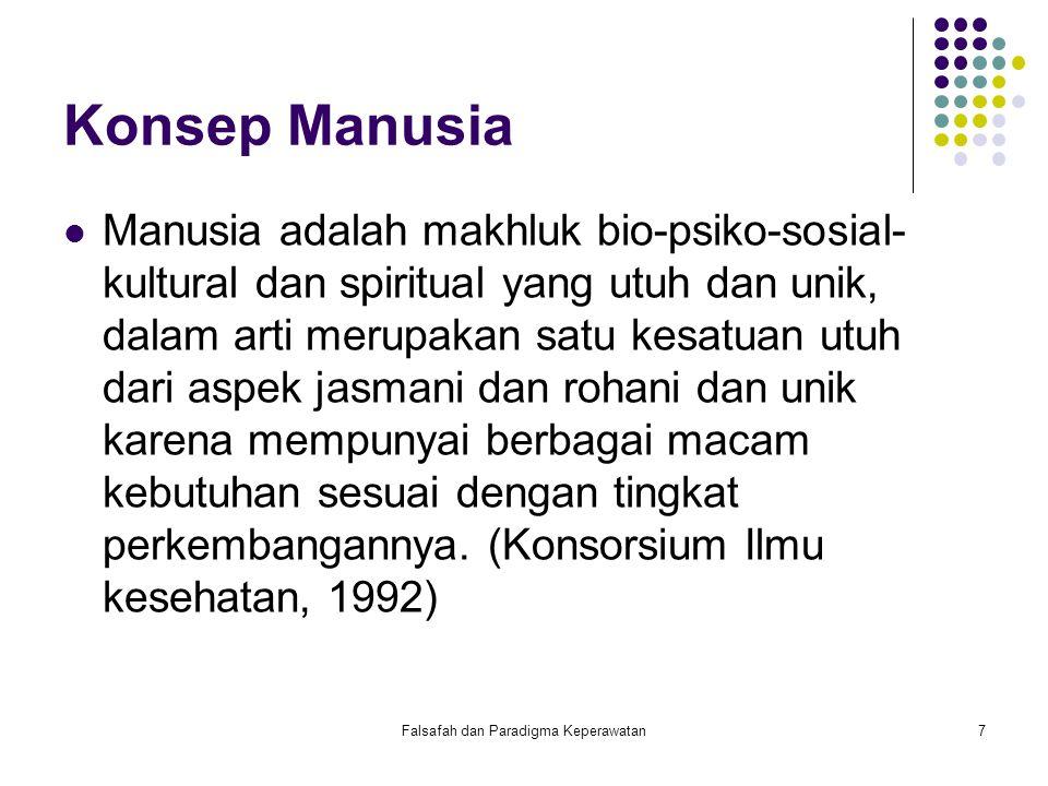 Falsafah dan Paradigma Keperawatan8 INTELEKTUAL FISIK LINGKUNGAN SOSIAL-BUDAYA SPIRITUAL EMOSI Konsep Manusia
