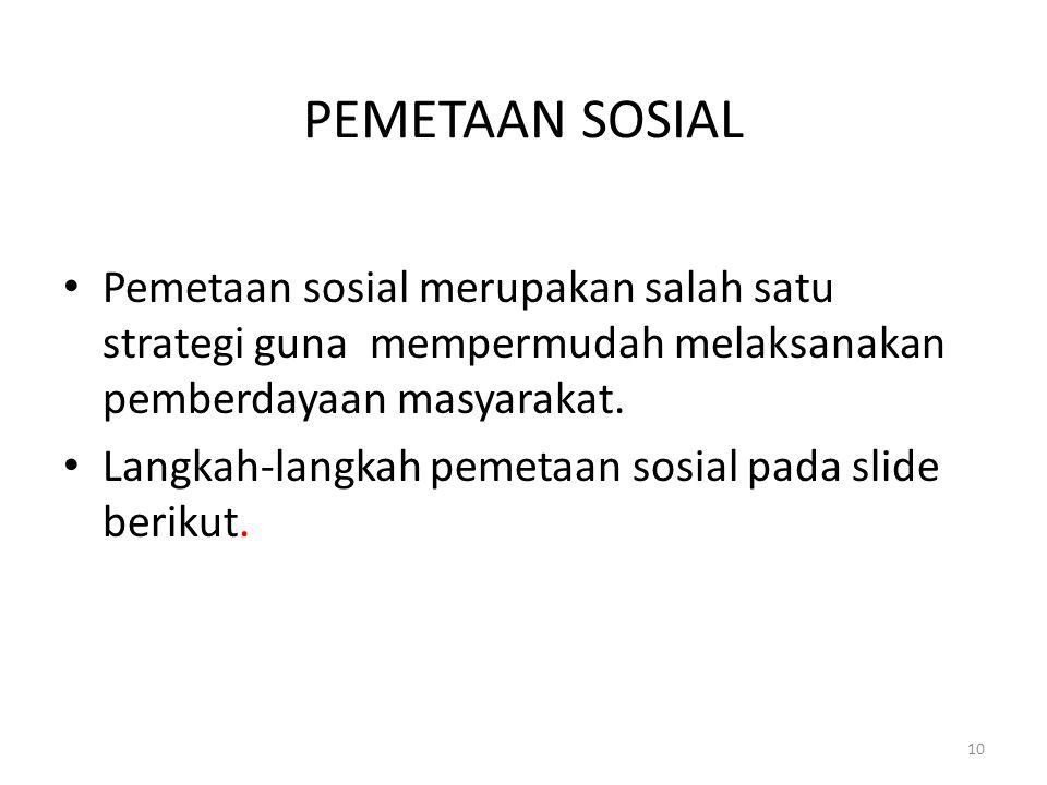 PEMETAAN SOSIAL Pemetaan sosial merupakan salah satu strategi guna mempermudah melaksanakan pemberdayaan masyarakat. Langkah-langkah pemetaan sosial p