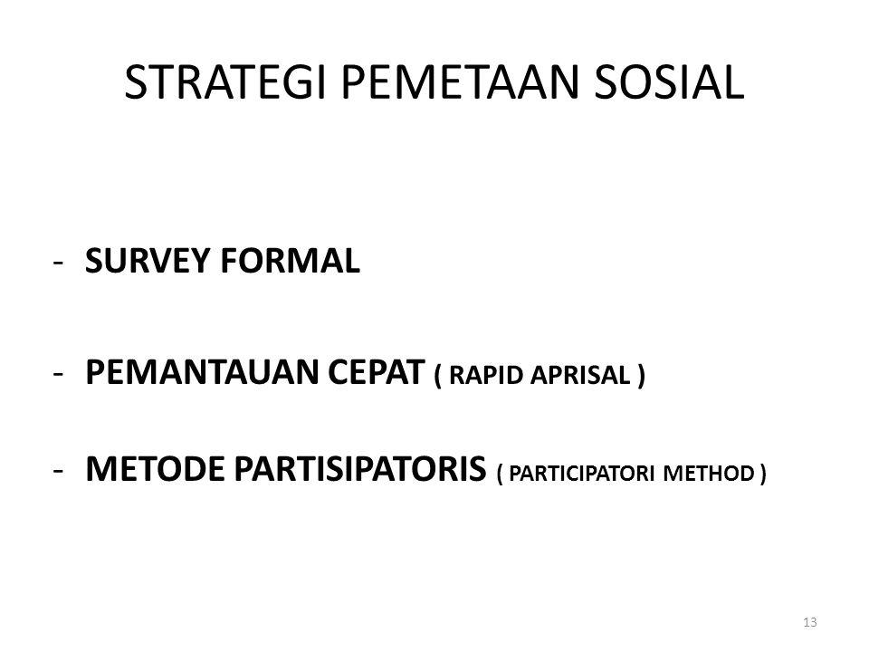 STRATEGI PEMETAAN SOSIAL -SURVEY FORMAL -PEMANTAUAN CEPAT ( RAPID APRISAL ) -METODE PARTISIPATORIS ( PARTICIPATORI METHOD ) 13