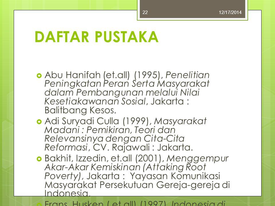 DAFTAR PUSTAKA  Abu Hanifah (et.all) (1995), Penelitian Peningkatan Peran Serta Masyarakat dalam Pembangunan melalui Nilai Kesetiakawanan Sosial, Jak