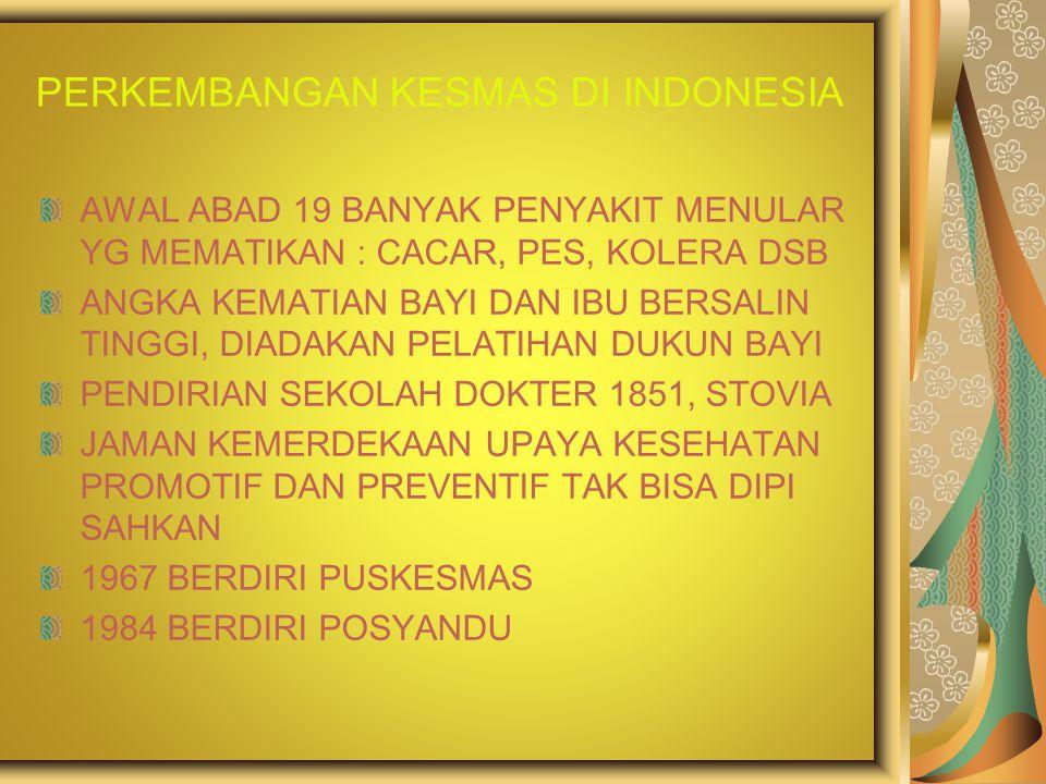 PERKEMBANGAN KESMAS DI INDONESIA AWAL ABAD 19 BANYAK PENYAKIT MENULAR YG MEMATIKAN : CACAR, PES, KOLERA DSB ANGKA KEMATIAN BAYI DAN IBU BERSALIN TINGG