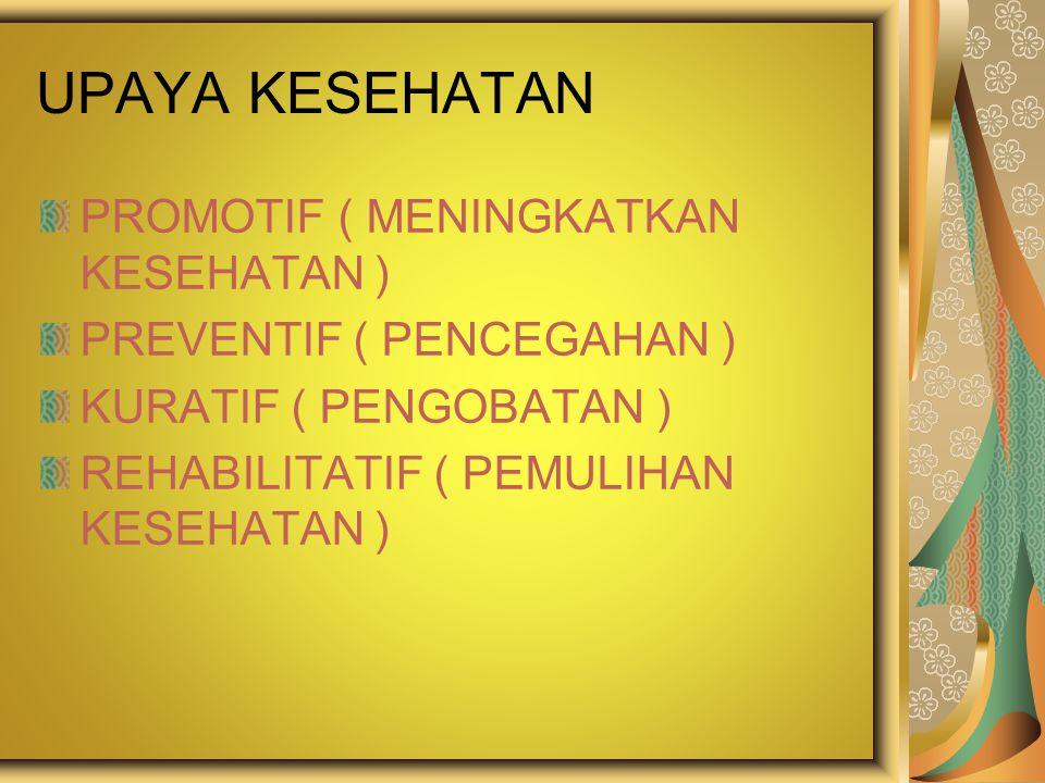 UPAYA KESEHATAN PROMOTIF ( MENINGKATKAN KESEHATAN ) PREVENTIF ( PENCEGAHAN ) KURATIF ( PENGOBATAN ) REHABILITATIF ( PEMULIHAN KESEHATAN )