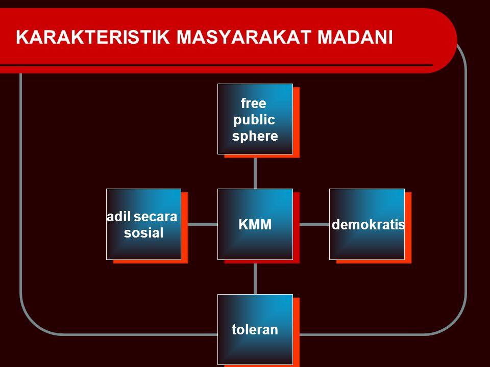 KARAKTERISTIK MASYARAKAT MADANI KMM free public sphere demokratis toleran adil secara sosial