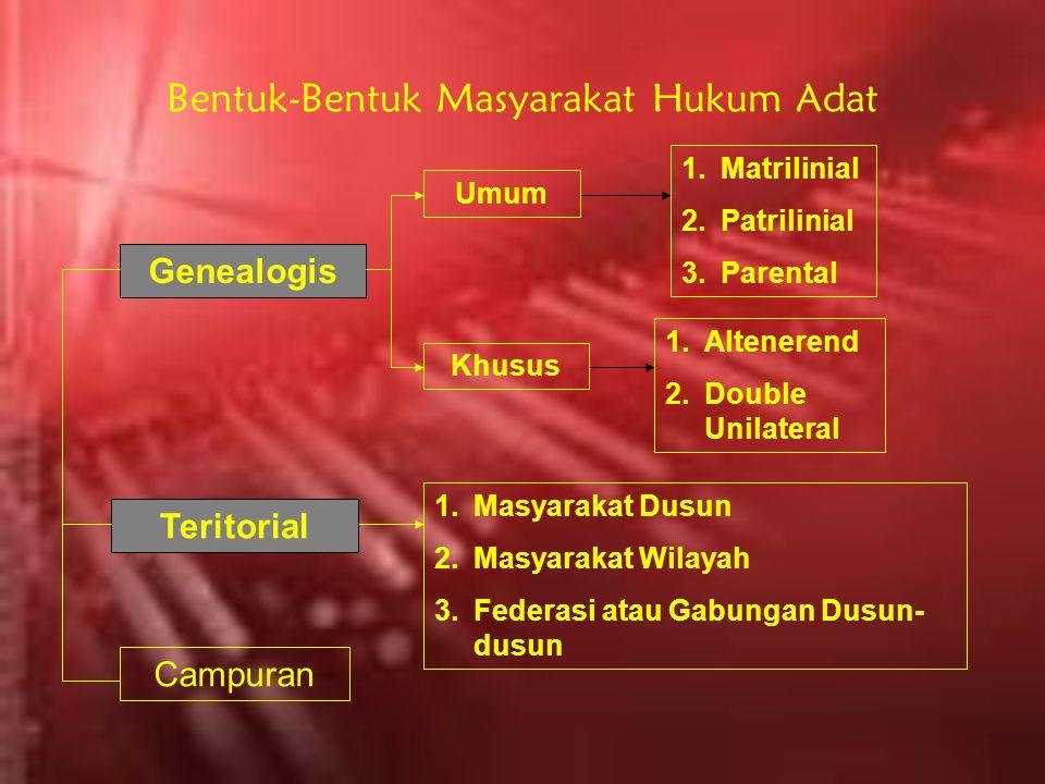 Bentuk-Bentuk Masyarakat Hukum Adat Umum Khusus 1.Matrilinial 2.Patrilinial 3.Parental 1.Altenerend 2.Double Unilateral Teritorial 1.Masyarakat Dusun 2.Masyarakat Wilayah 3.Federasi atau Gabungan Dusun- dusun Genealogis Campuran