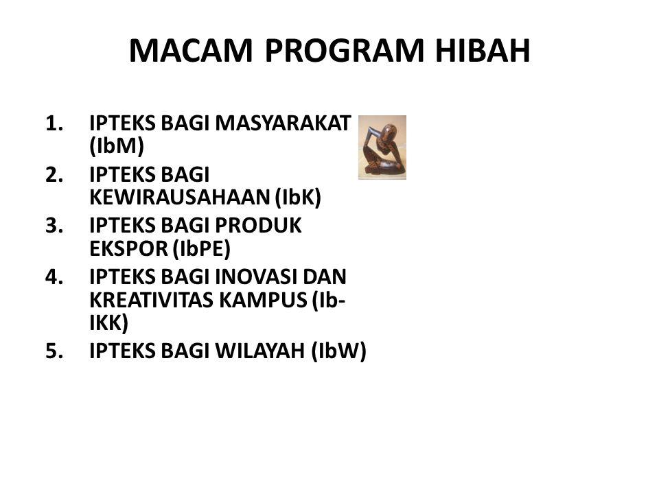 1.IPTEKS BAGI MASYARAKAT (IbM ) Dana : Rp. 50.000.000 satu tahun.