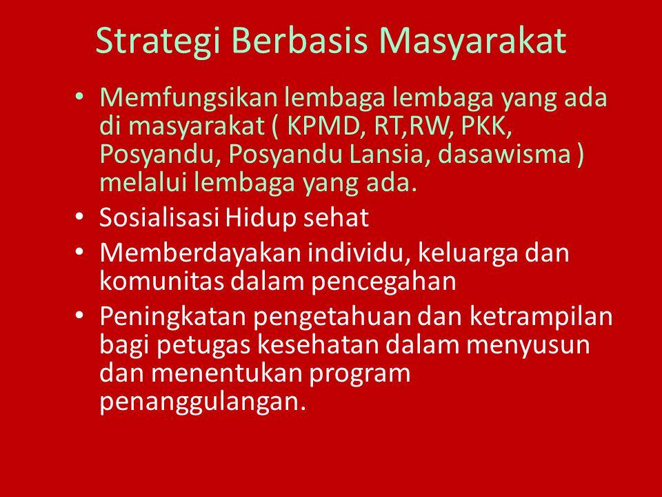 Strategi Berbasis Masyarakat Memfungsikan lembaga lembaga yang ada di masyarakat ( KPMD, RT,RW, PKK, Posyandu, Posyandu Lansia, dasawisma ) melalui le