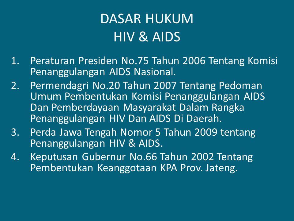 DASAR HUKUM HIV & AIDS 1.Peraturan Presiden No.75 Tahun 2006 Tentang Komisi Penanggulangan AIDS Nasional. 2.Permendagri No.20 Tahun 2007 Tentang Pedom