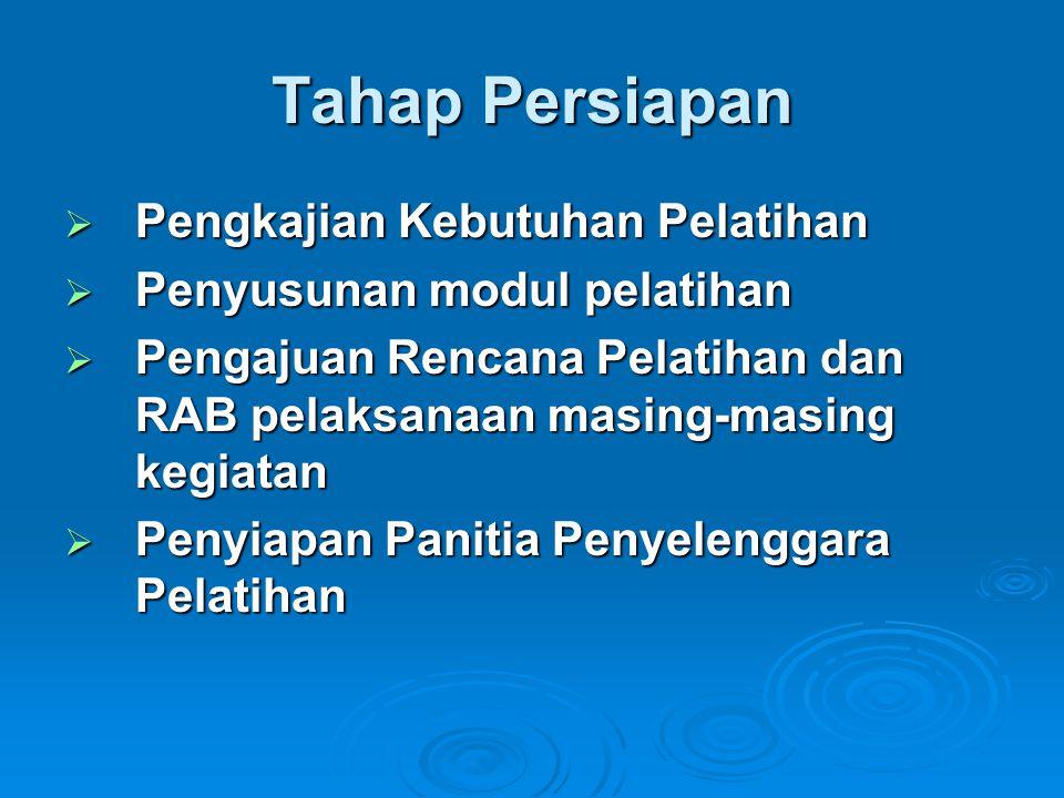 Tahap Persiapan  Pengkajian Kebutuhan Pelatihan  Penyusunan modul pelatihan  Pengajuan Rencana Pelatihan dan RAB pelaksanaan masing-masing kegiatan  Penyiapan Panitia Penyelenggara Pelatihan