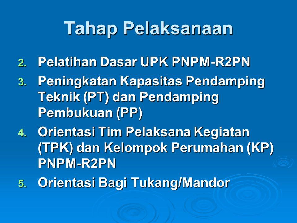 Tahap Pelaksanaan 2. Pelatihan Dasar UPK PNPM-R2PN 3. Peningkatan Kapasitas Pendamping Teknik (PT) dan Pendamping Pembukuan (PP) 4. Orientasi Tim Pela