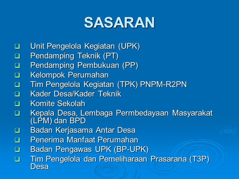 SASARAN  Unit Pengelola Kegiatan (UPK)  Pendamping Teknik (PT)  Pendamping Pembukuan (PP)  Kelompok Perumahan  Tim Pengelola Kegiatan (TPK) PNPM-