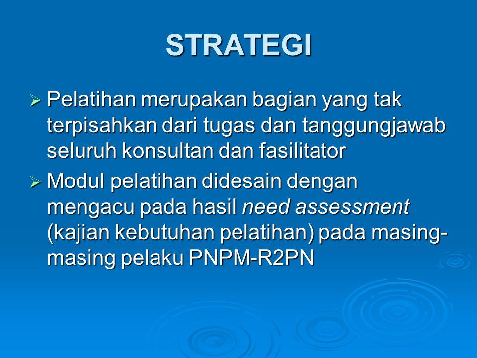 STRATEGI  Pelatihan merupakan bagian yang tak terpisahkan dari tugas dan tanggungjawab seluruh konsultan dan fasilitator  Modul pelatihan didesain dengan mengacu pada hasil need assessment (kajian kebutuhan pelatihan) pada masing- masing pelaku PNPM-R2PN