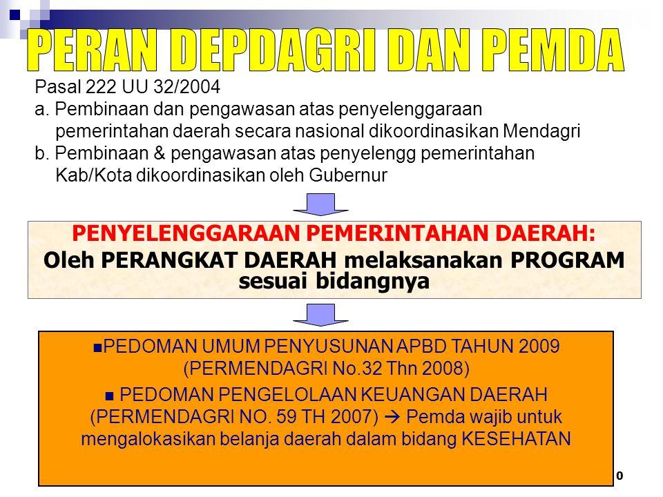 10 PENYELENGGARAAN PEMERINTAHAN DAERAH: Oleh PERANGKAT DAERAH melaksanakan PROGRAM sesuai bidangnya Pasal 222 UU 32/2004 a. Pembinaan dan pengawasan a