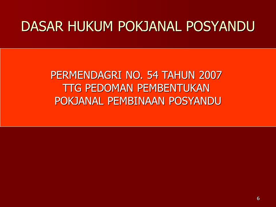 6 DASAR HUKUM POKJANAL POSYANDU PERMENDAGRI NO. 54 TAHUN 2007 TTG PEDOMAN PEMBENTUKAN POKJANAL PEMBINAAN POSYANDU